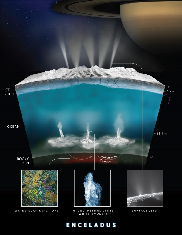 a diagram of the icy moon Enceladus (NASA/JPL-Caltech/Southwest Research Institute/PA)