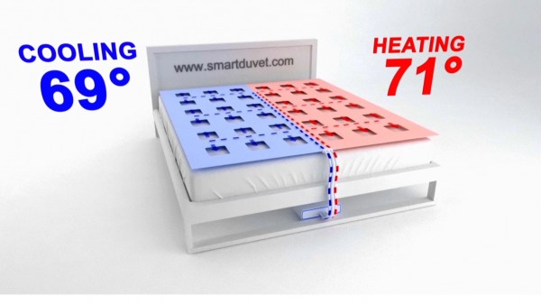 The smart duvet's temperatures