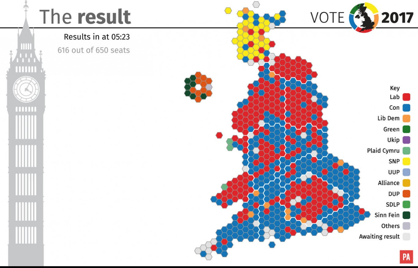 State of the parties at 5.20am (PA Graphics)