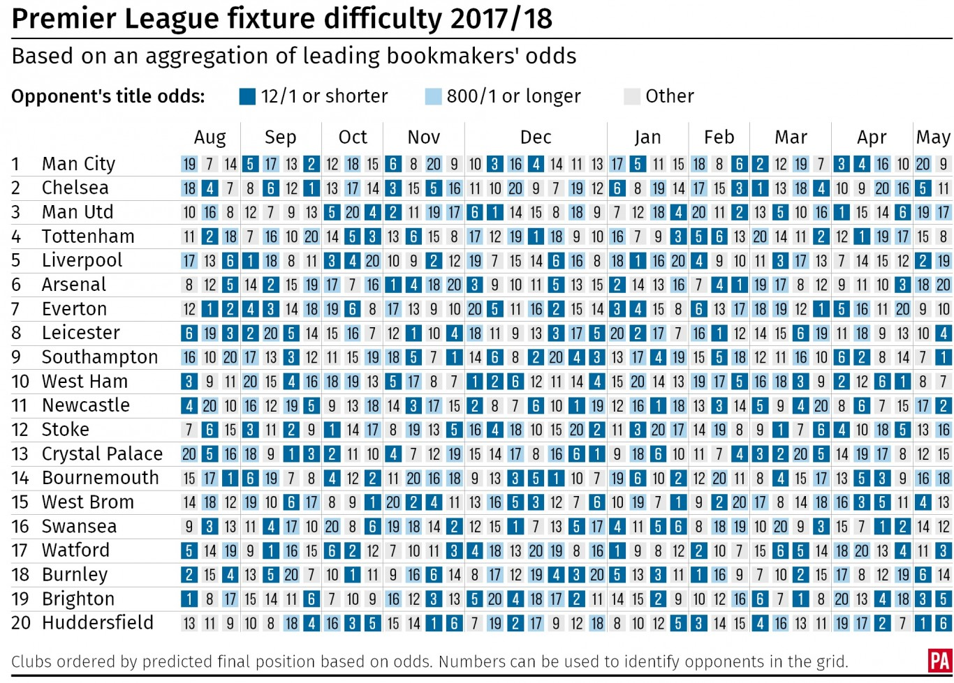 Epl fixtures odds premier league rugby tablet